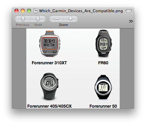 garmin connect how to get all time activites